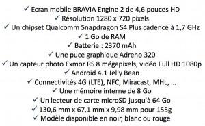 Toutes les fonctionnalités proposées par l'Xperia SP