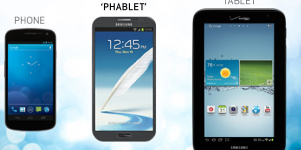 phone tablette et phablette